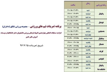 برنامه تمرینات  تیم های ورزشی – مهر ماه ۱۳۹۶- دانشجویان دختر